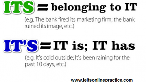 IELTS Common Mistakes: Confusing Its with It's
